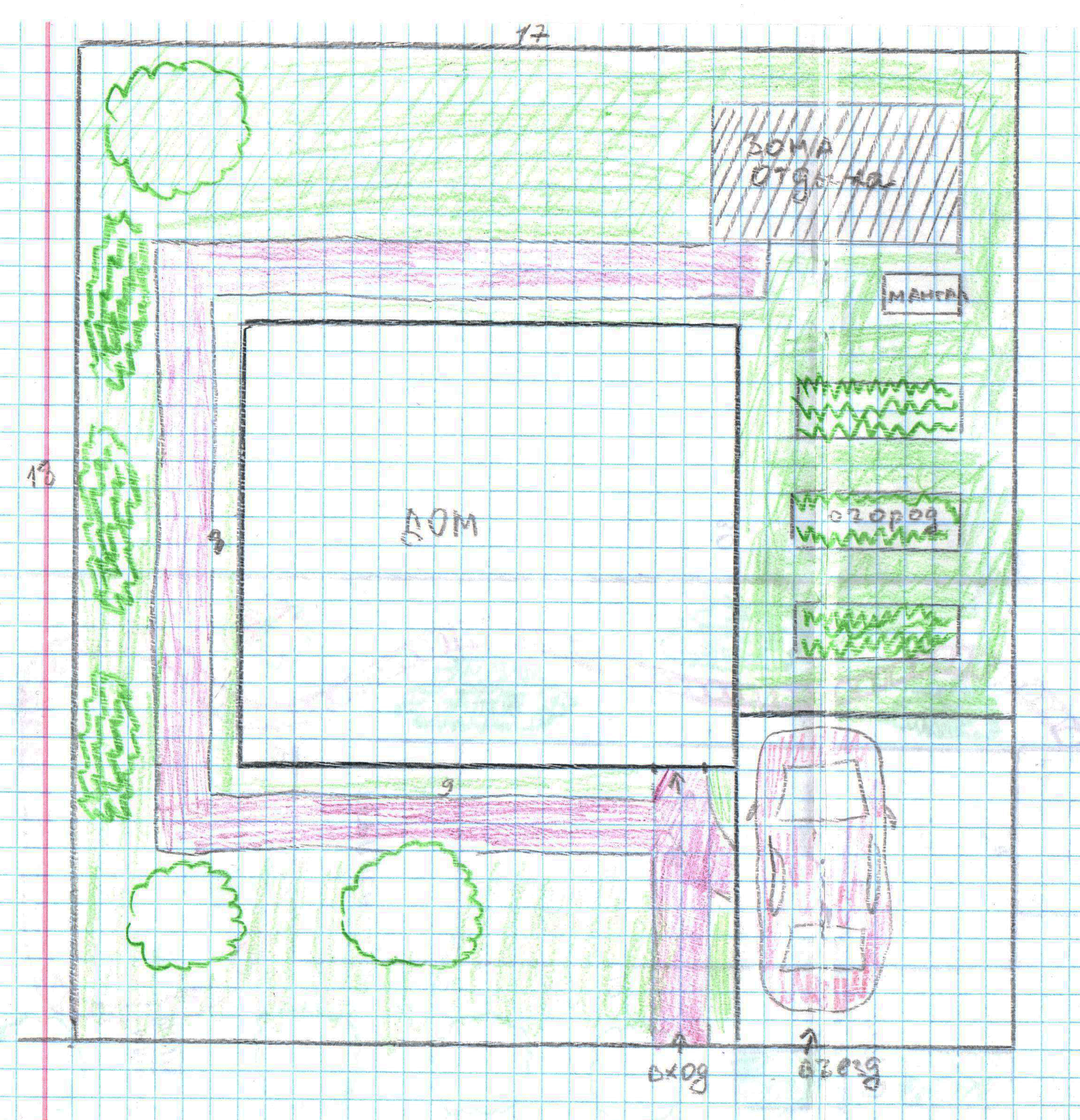 Планирование дома на 3 сотки квадратный участок
