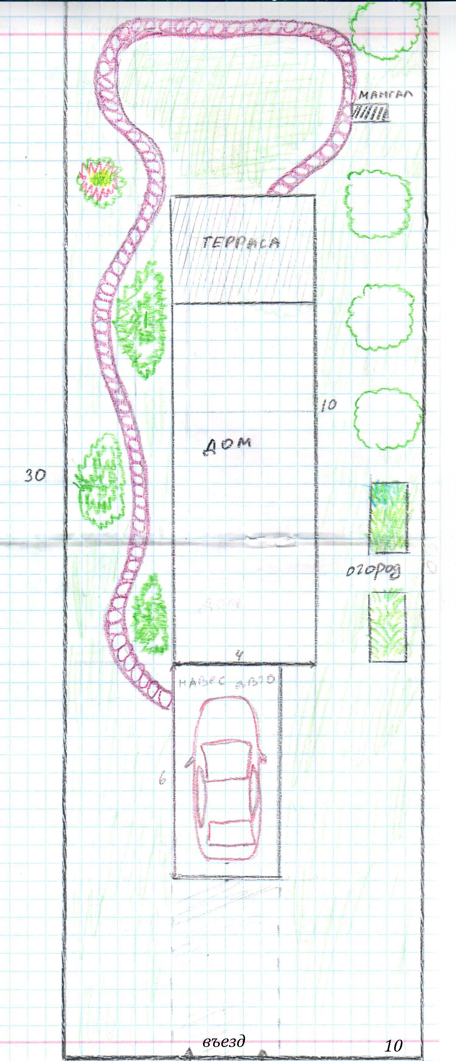 Планирование узкого участка 3 сотки с домом 4 на 10 метров